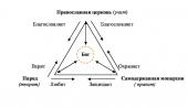 2017-4 Закунов - Схема