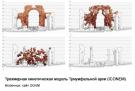 кинетическая модель арки
