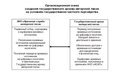 2019-3-Belenky схема