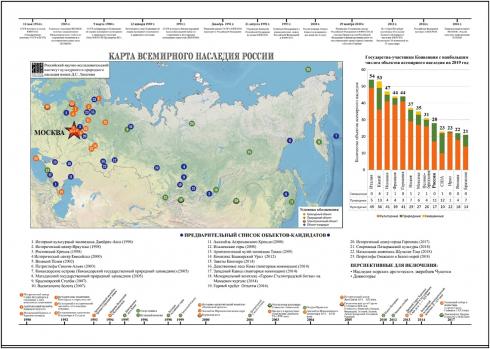 Всемирное наследие России